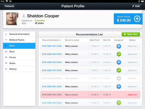 Indica_patient-profile_v2